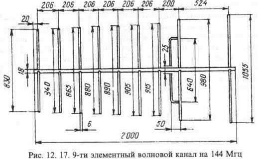 Вышивка незабудка риолис схема 57